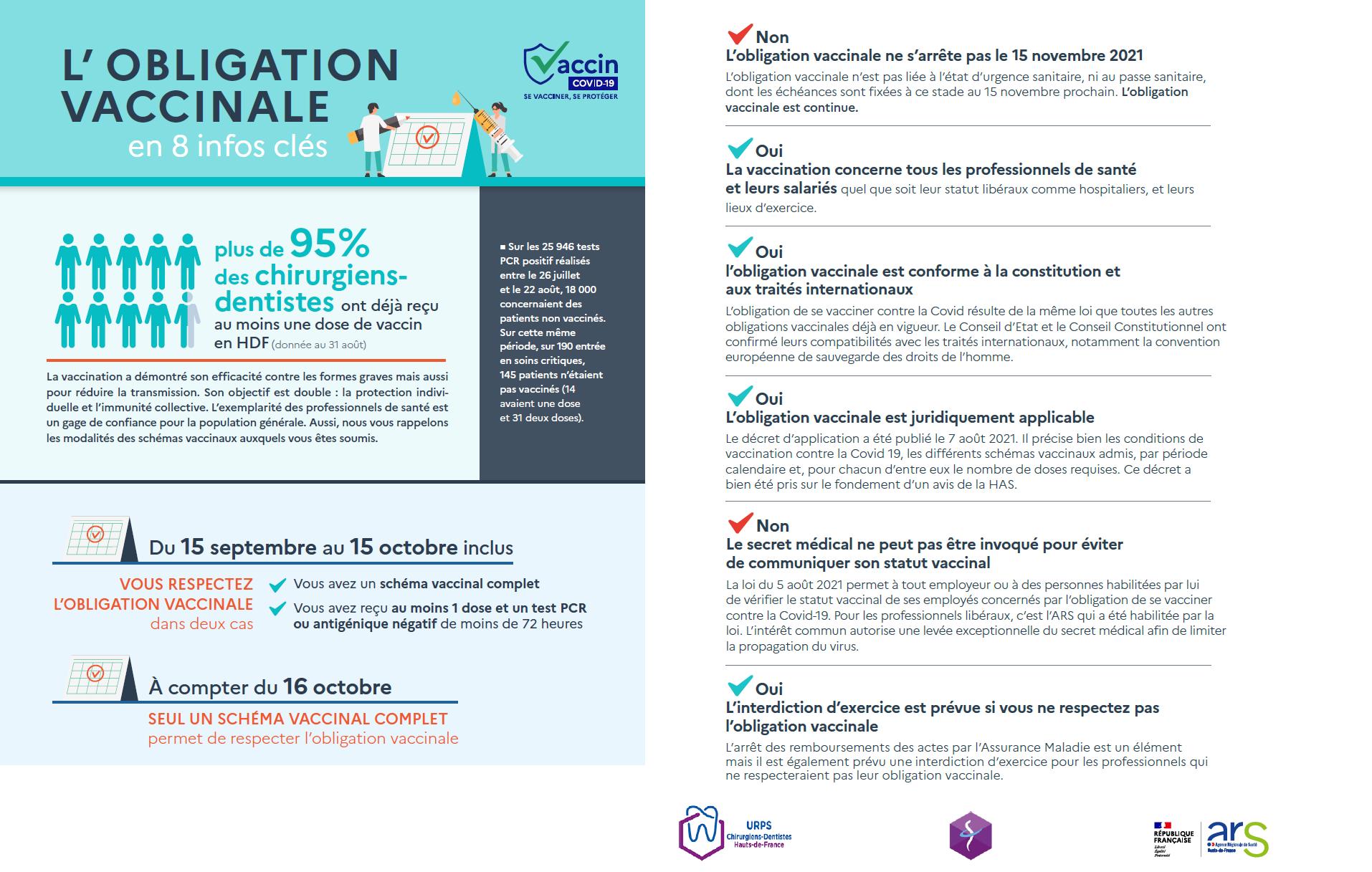 L'obligation vaccinale en 8 infos clés